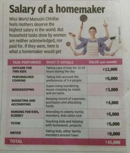 What a Housewife should actually earn
